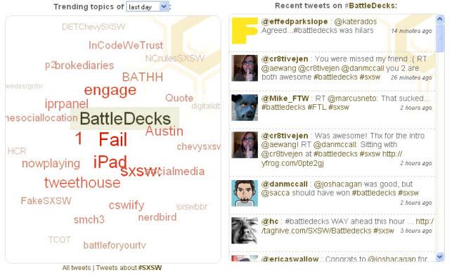 Day 1 SXSW trending topics